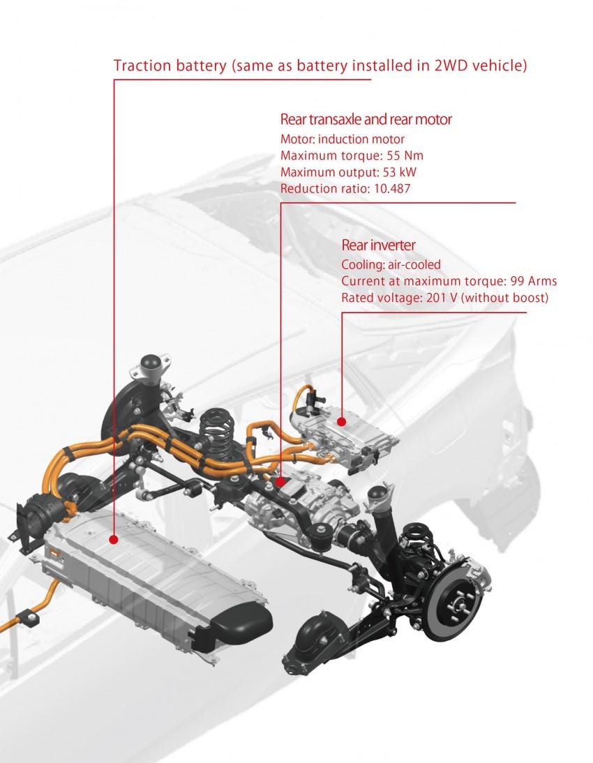 2016 Toyota Prius specs revealed – 40 km/l target FC Image #391840