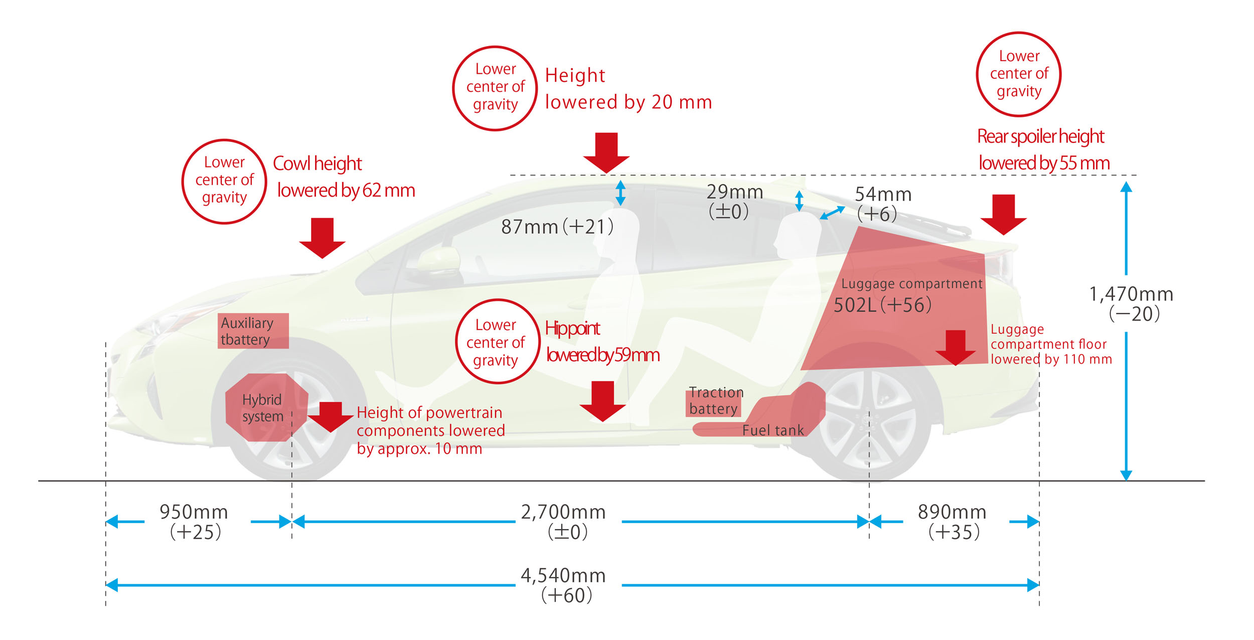 2016 Toyota Prius Specs Revealed 40 Km L Target Fc Paul Tan Image 391844