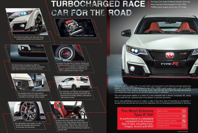 CTR Honda Mag