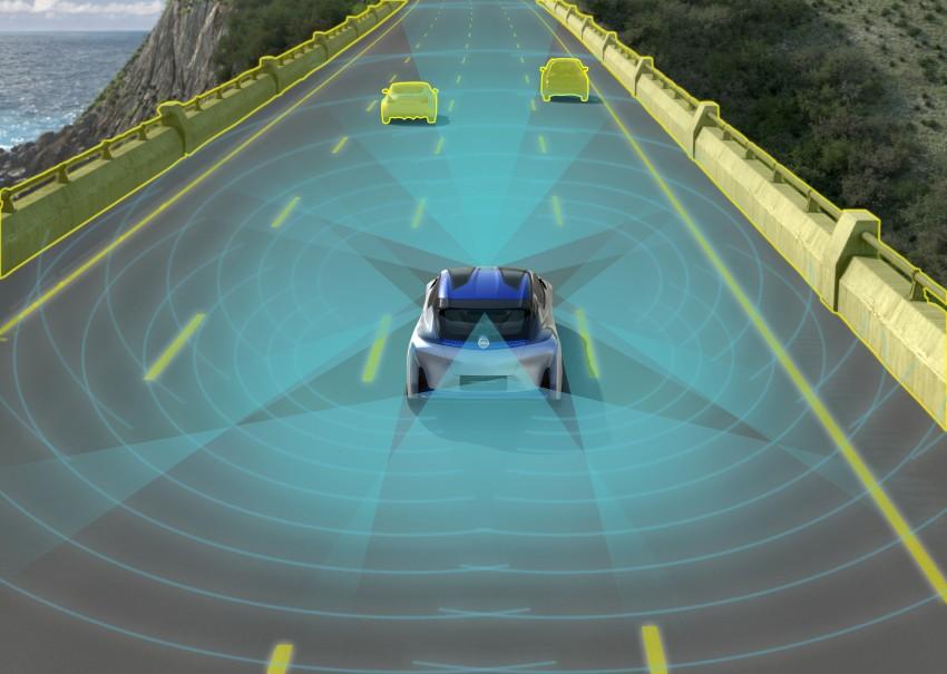 Tokyo 2015: Nissan IDS Concept – a self-driving EV Image #398364
