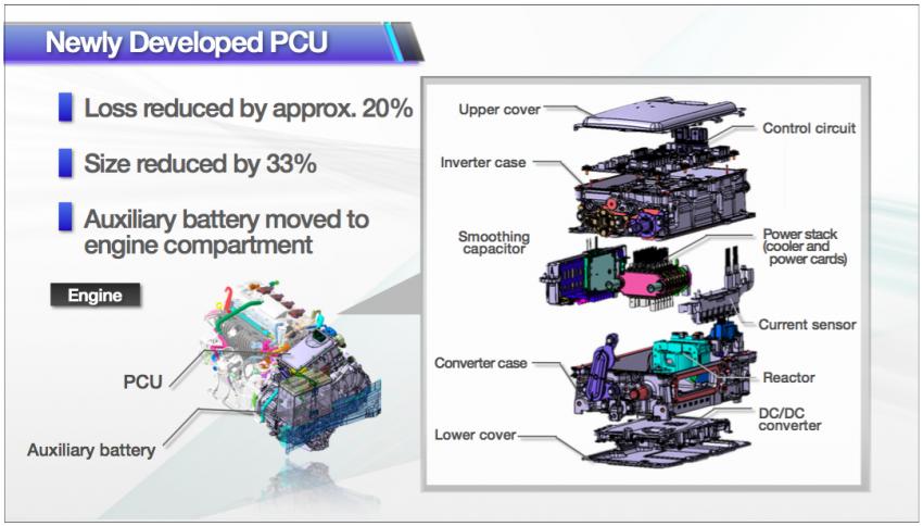 2016 Toyota Prius specs revealed – 40 km/l target FC Image #391895
