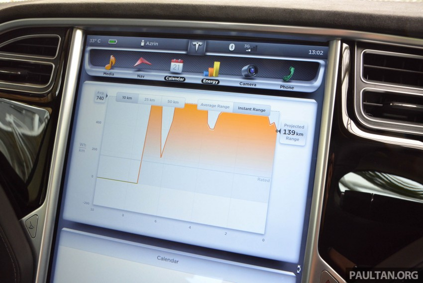 GALLERY: Tesla Model S 85 – first impressions Image #395557