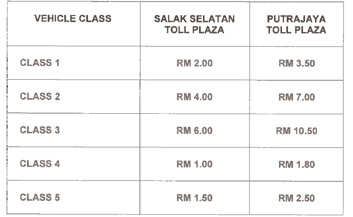 Maju Expressway (MEX) toll rates to go up on Oct 15 Image #390886