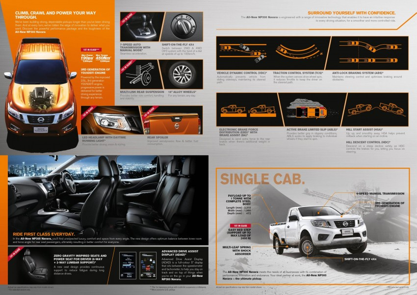 Nissan NP300 Navara order books now open – six variants offered, estimated prices from RM85k Image #391875