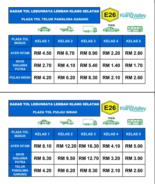 South Klang Valley Expressway (SKVE) toll rates up Image #392896