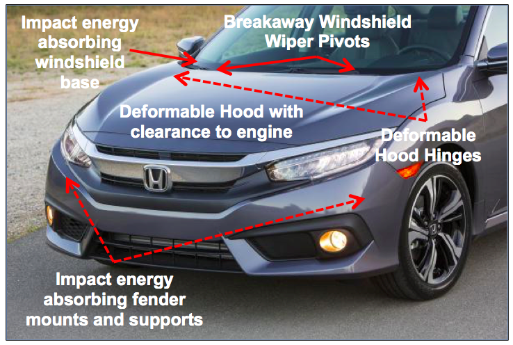 2016 Honda Civic – full technical details on the 10th gen sedan, which benchmarks the 3 Series, C-Class Image #394165