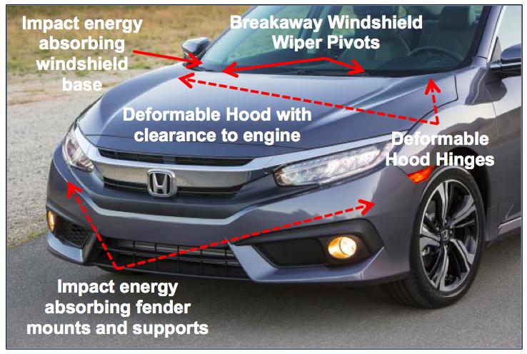 2016 Honda Civic – full technical details on the 10th gen sedan