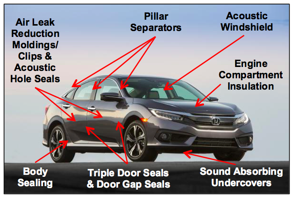 2016 Honda Civic – full technical details on the 10th gen sedan, which benchmarks the 3 Series, C-Class Image #394168