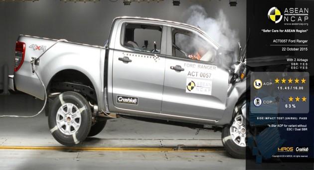 Ford-Ranger-ASEAN-NCAP