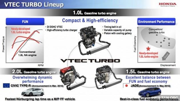 Honda turbo lineup 01