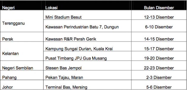 Puspakom Mobile Inspection Unit Schedule 2015-01