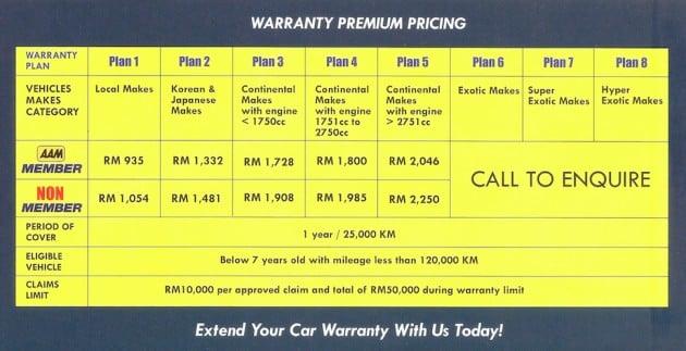 aam-guard-extended-auto-warranty-3