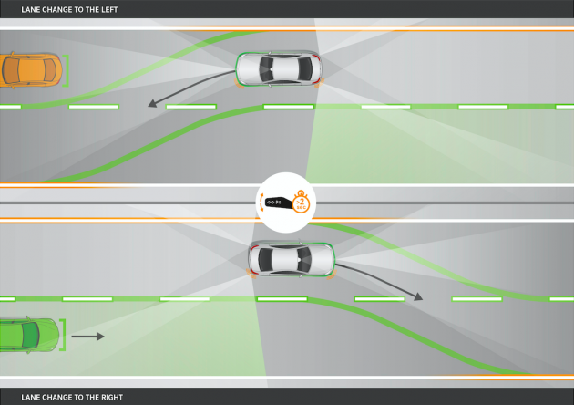 2015-mercedes-benz-active-lane-change-system-graphic