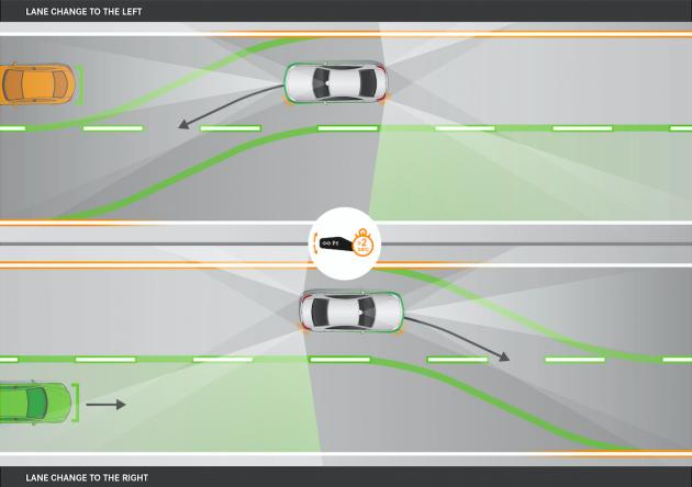 2015-mercedes-benz-active-lane-change-system-graphic