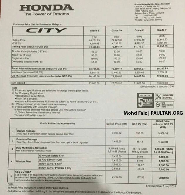 Honda city new car price malaysia