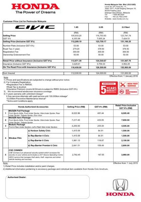 Honda Malaysia hikes prices from January 1, 2016 – full price lists of all models and variants revealed Image #423542