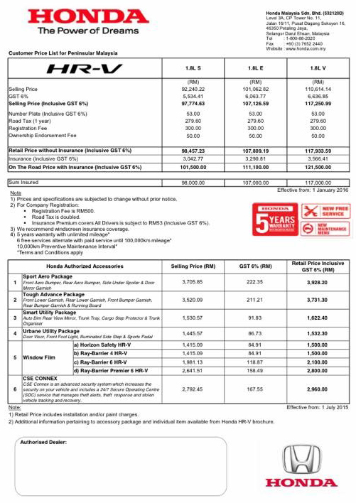 honda malaysia hikes prices from january 1 2016 full price lists of all models and variants. Black Bedroom Furniture Sets. Home Design Ideas