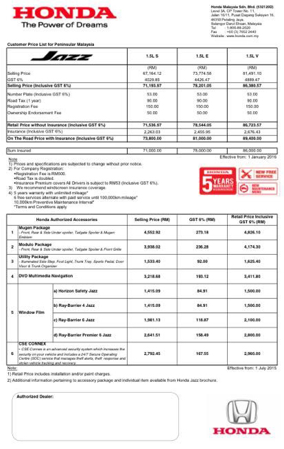 Honda Malaysia hikes prices from January 1, 2016 – full price lists of all models and variants revealed Image #423540