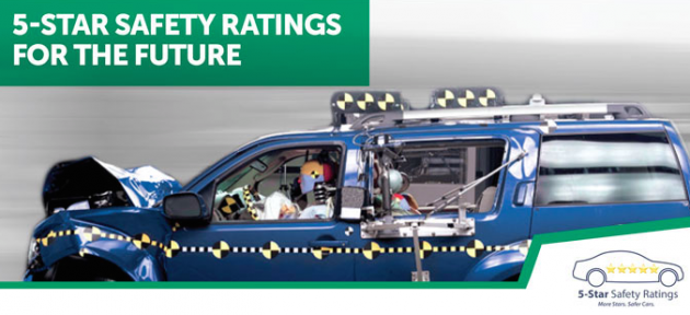 NHTSA five-star safety ratings-01