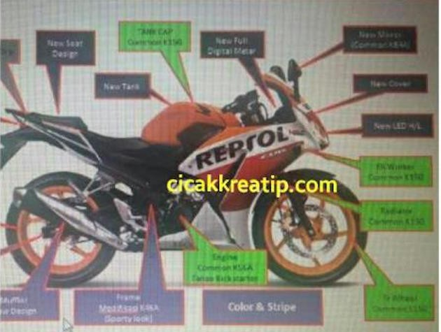 2016-Honda-CBR150R-facelift-changes-presentation-leaked