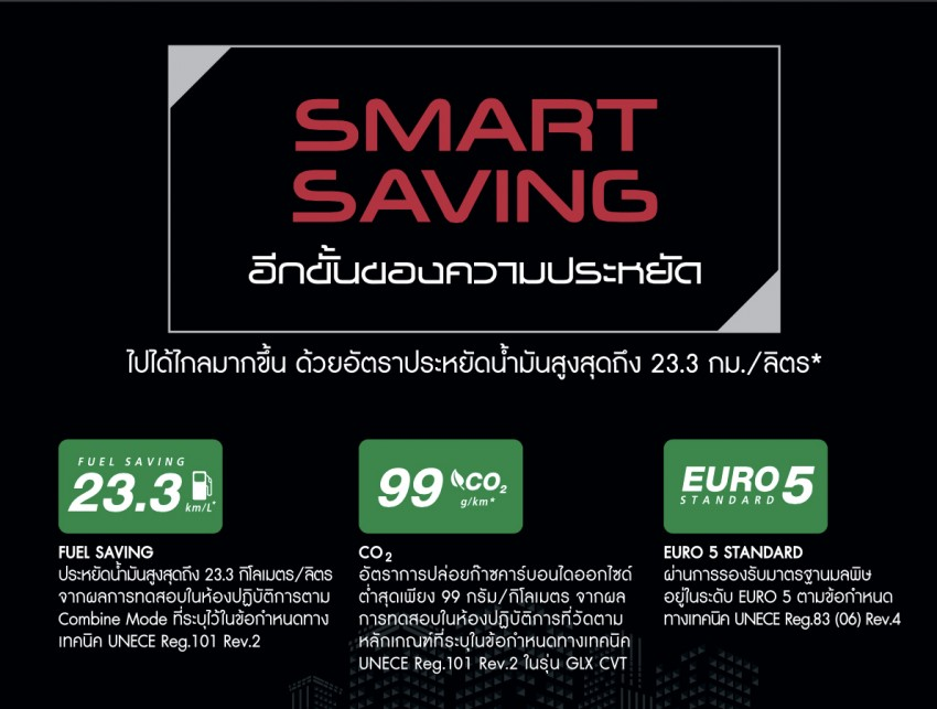 2016 Mitsubishi Attrage on sale in Thailand – new safety systems, improved 23.3 km/l fuel economy Image #431667