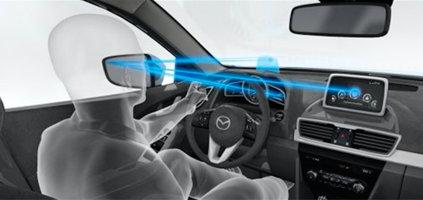 Harman Previews Eye Based Driver Monitoring System