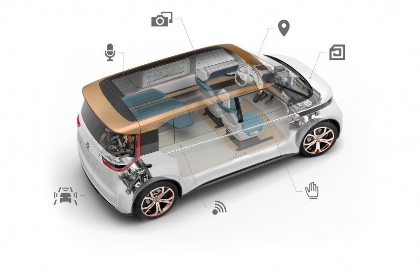 CES 2016: Volkswagen BUDD-e Concept – electric van is first on the Modular Electric Platform (MEB) Image #425440