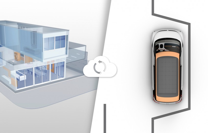 CES 2016: Volkswagen BUDD-e Concept – electric van is first on the Modular Electric Platform (MEB) Image #425441