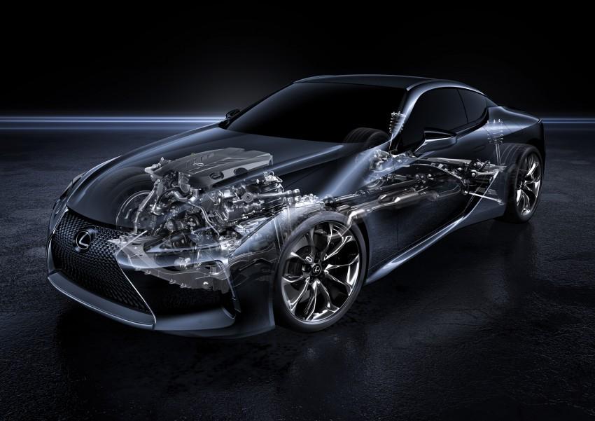 2017 Lexus LC 500 – a show car you can actually buy Image #427284