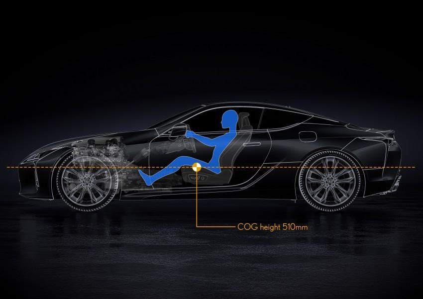 2017 Lexus LC 500 – a show car you can actually buy Image #427287
