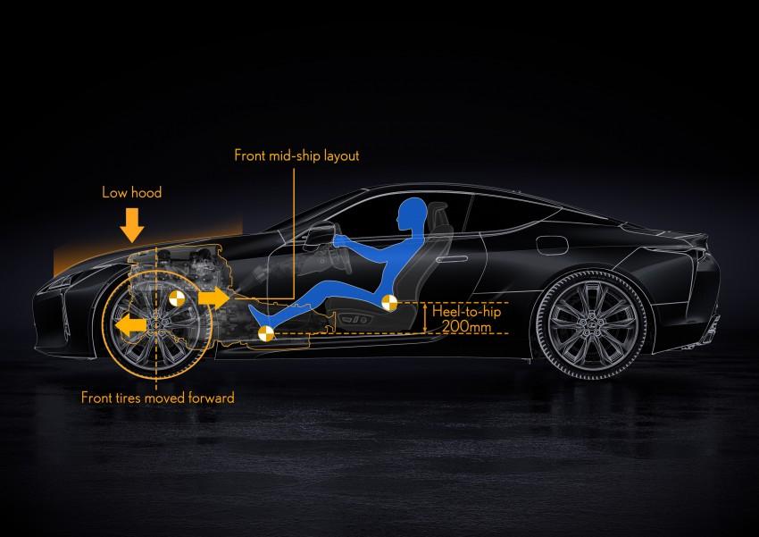 2017 Lexus LC 500 – a show car you can actually buy Image #427288
