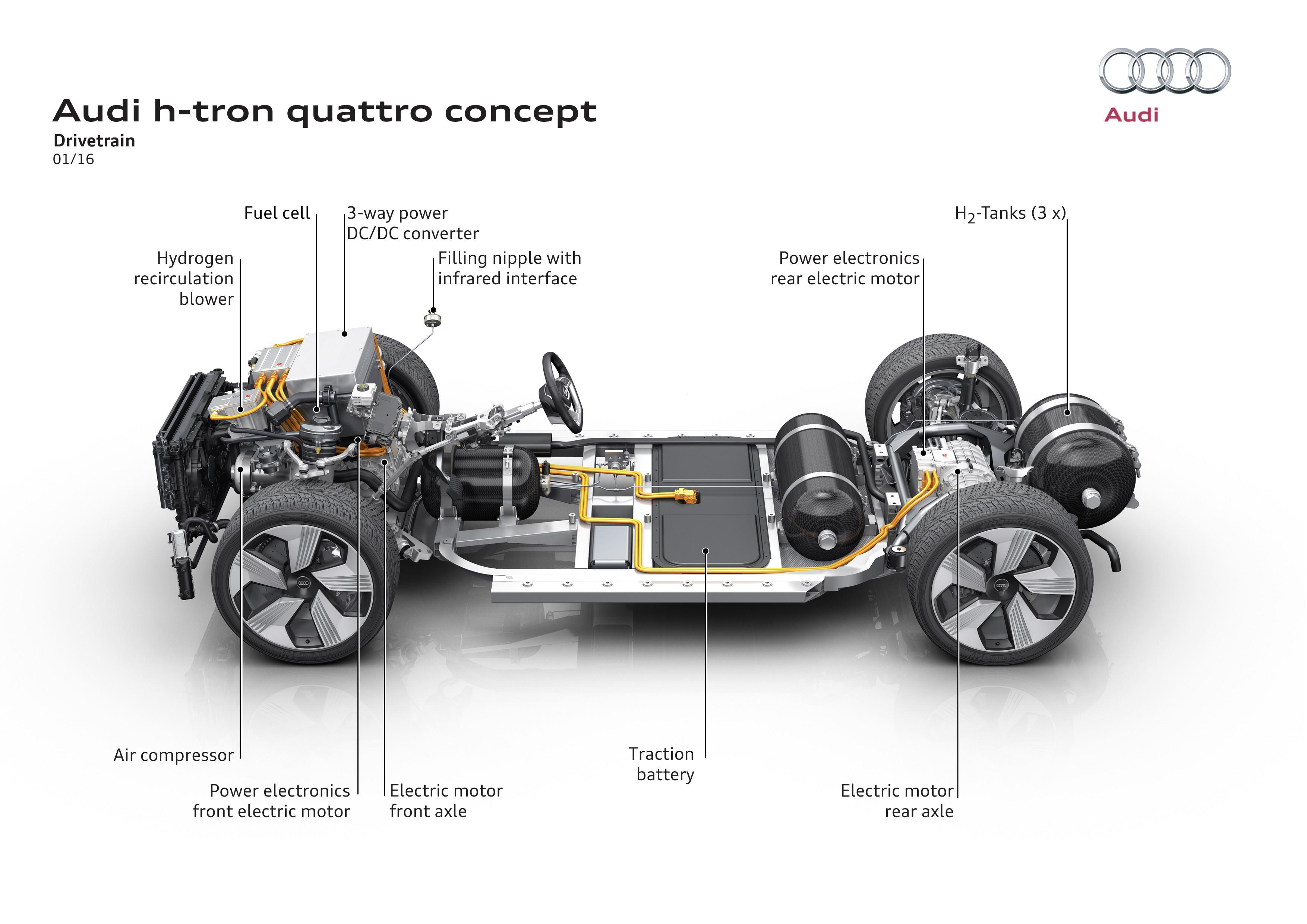 Audi H Tron Quattro Concept Fuel Cell Suv Debuts Image