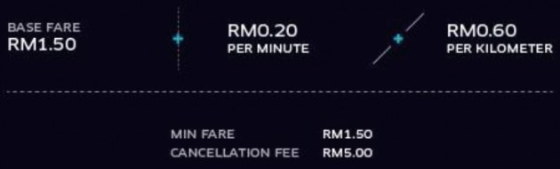 Uber-Ipoh-Fare