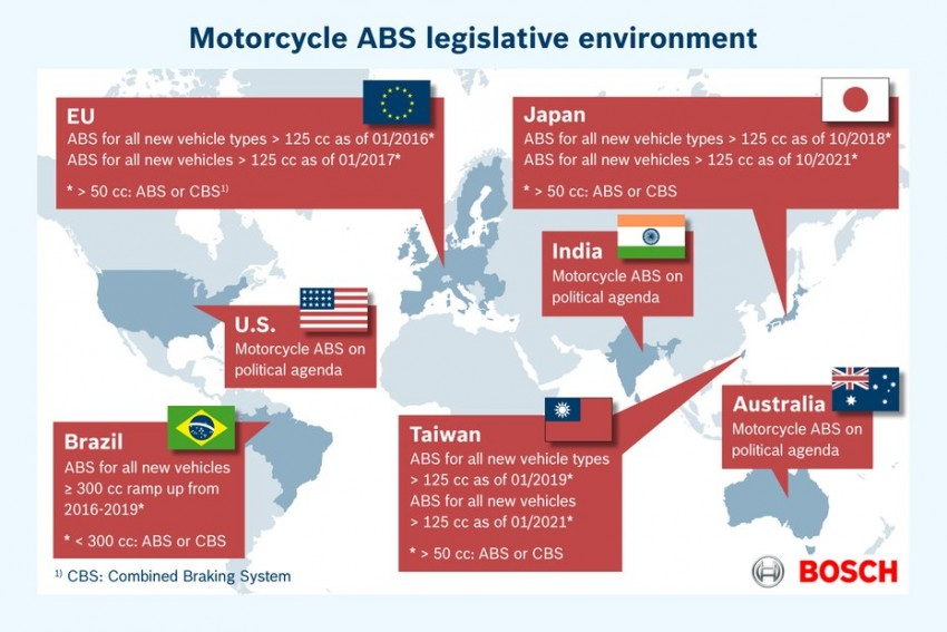 Bosch spins off motorcycle division into new company – 2016 debut for cost-effective ABS10 braking system Image #435865