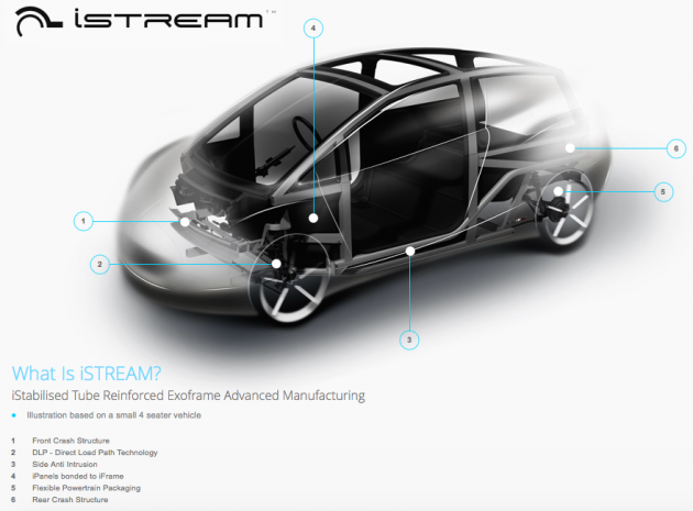 iStream-01
