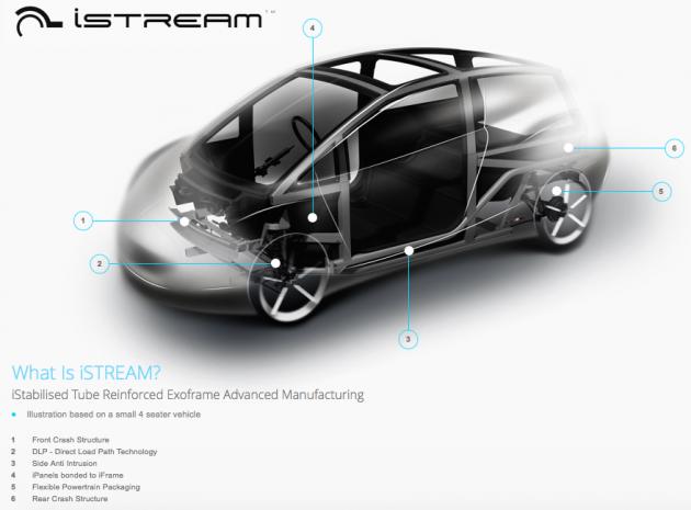 iStream-01