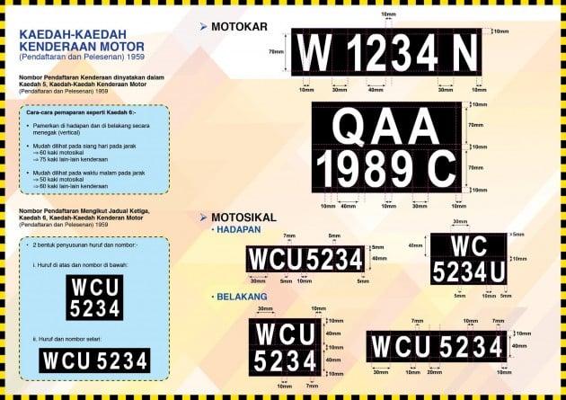 JPJ number plate specification