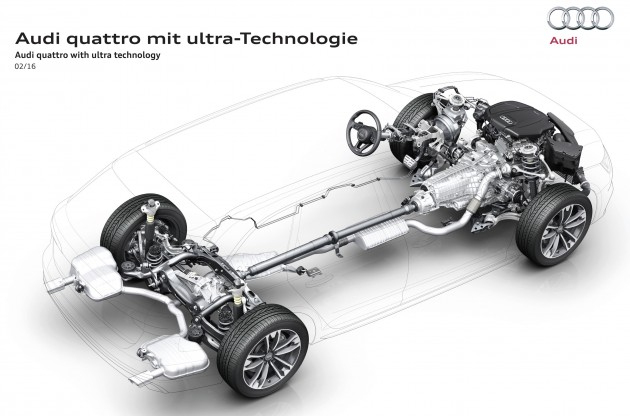 Front Wheel Drive Cars >> Audi Quattro Ultra Can Now Switch To Front Wheel Drive
