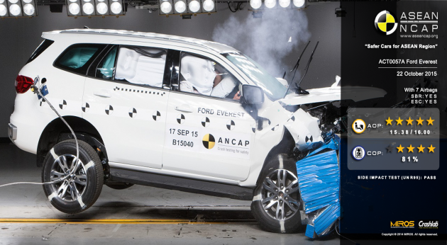 Ford-Everest-ASEAN NCAP