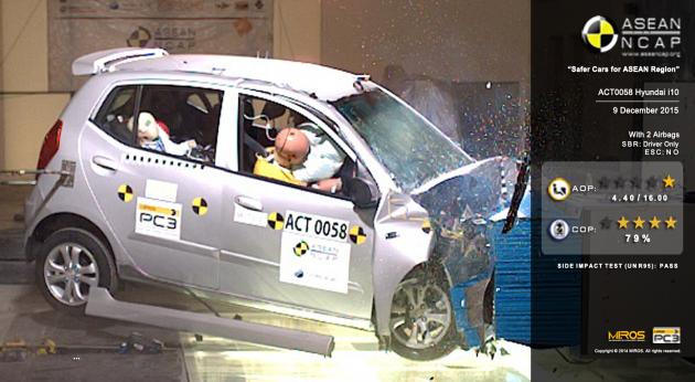 Hyundai-i10-Asean-NCAP