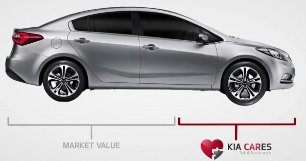 Kia Malaysia memperkenalkan Kia Cares sebagai pelan ...