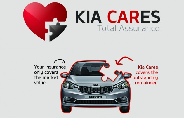 Kia Malaysia Introduces Kia Cares Total Protection Plan