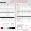 2016 Toyota Vios Thai brochure-8