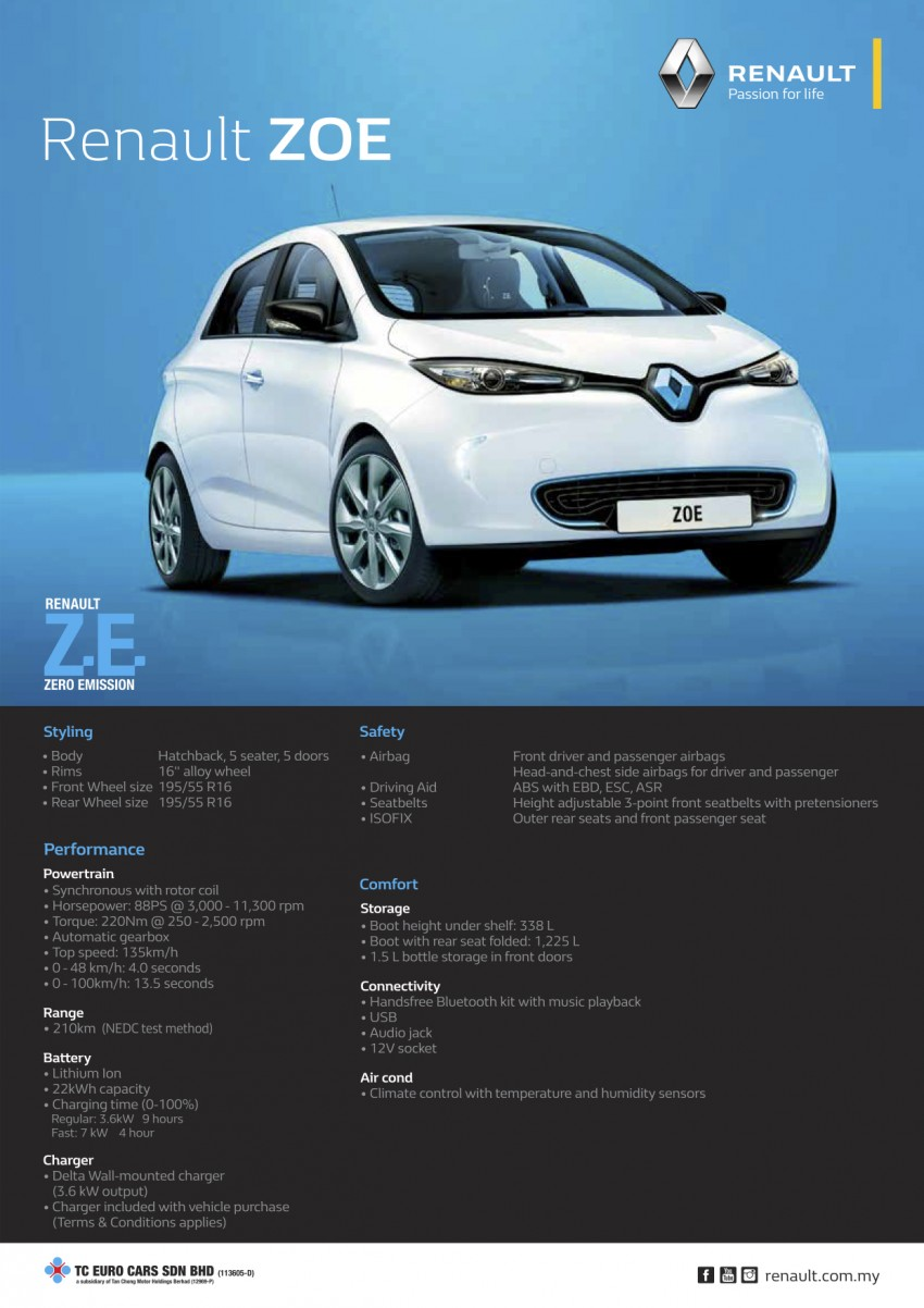 Renault Zoe electric vehicle now available in Malaysia from RM146k – 210 km range, 87 hp and 220 Nm Image #457170