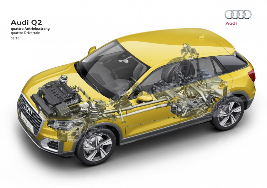 Audi Q2 – new compact crossover debuts in Geneva Image #451849