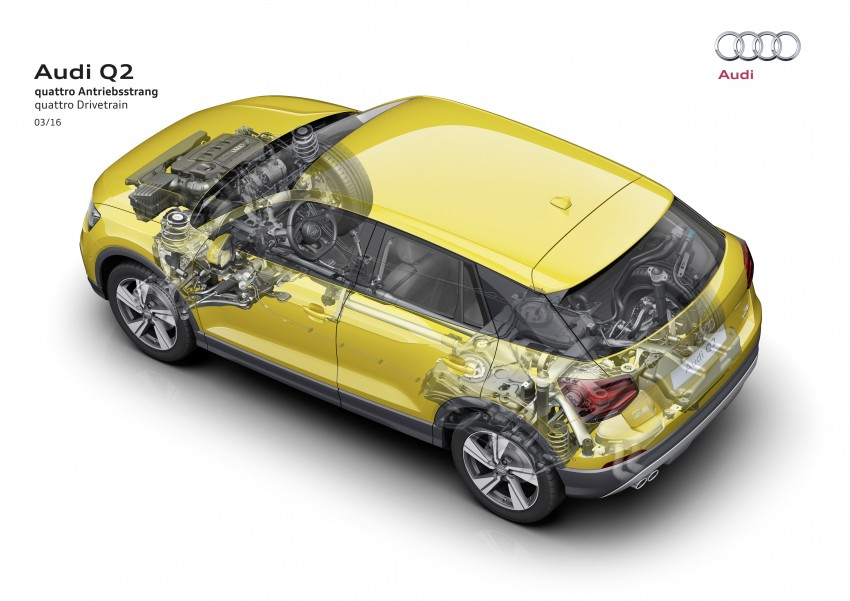 Audi Q2 – new compact crossover debuts in Geneva Image #451846