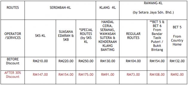 Klang Rawang Seremban bus pass discount