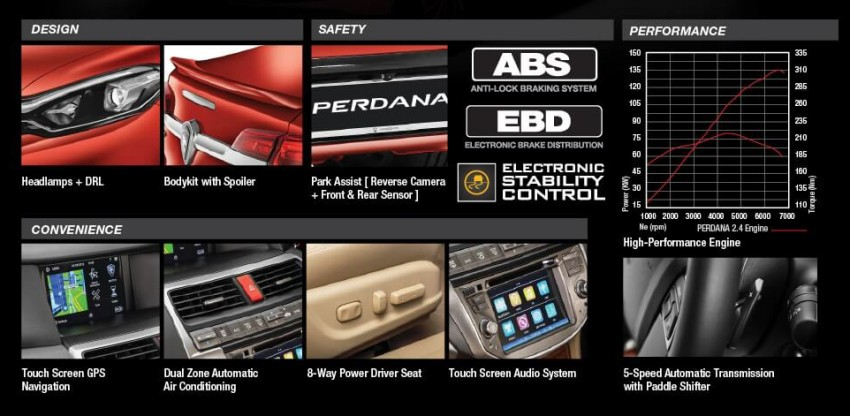 2016 Proton Perdana – official specifications released Image #459318