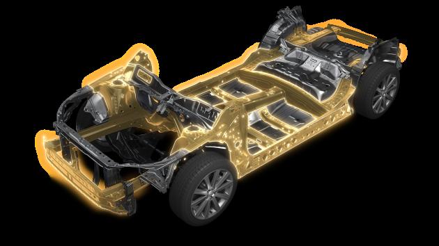 Subaru Global Platform 1