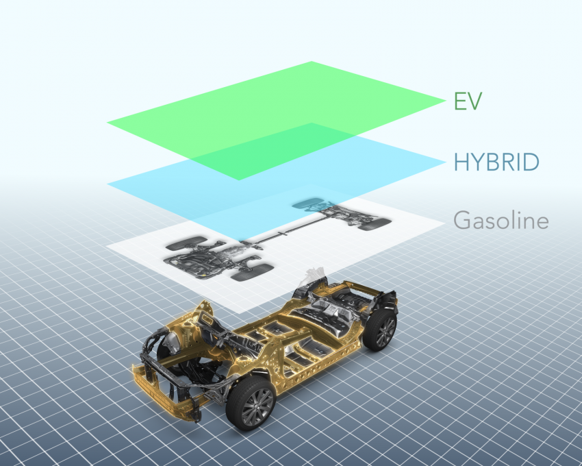 Subaru Global Platform officially unveiled – new architecture to debut in next-generation vehicles Image #455606